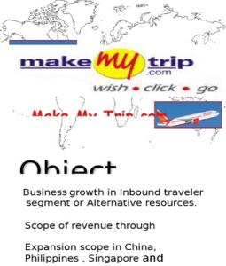 Make My Trip.com---