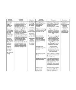 Mastectomy Nursing Care Plans Nurseslabs Nanda Nursing Care Plan Examples